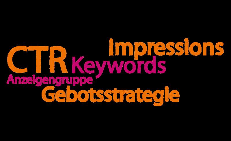 Nimm3 Werbeagentur Search Engine Advertising